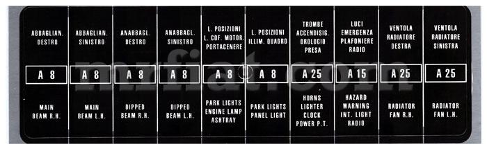 Lancia stratos magneti marelli light fuse box sticker set